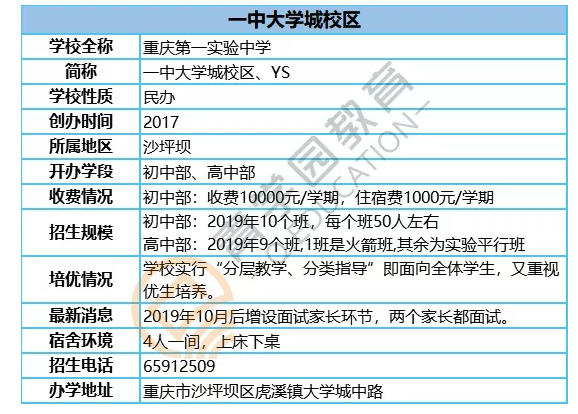 重庆一中分校五:重庆第一实验中学