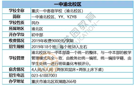 重庆一中分校三:重庆一中寄宿学校