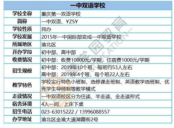 重庆一中分校四:重庆第一双语学校